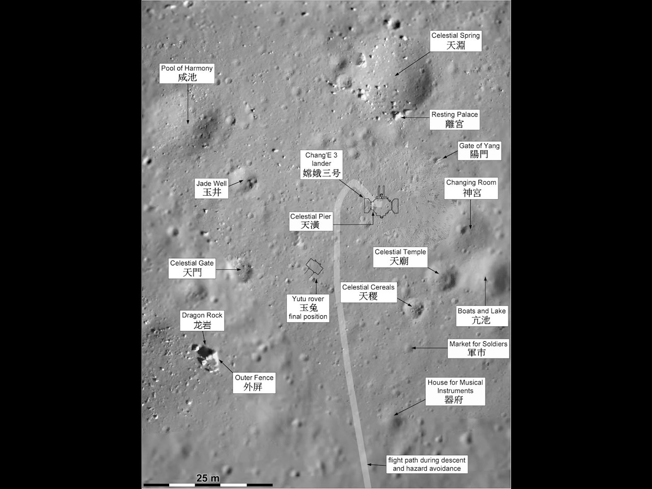 Chang'e 3 landing site geography